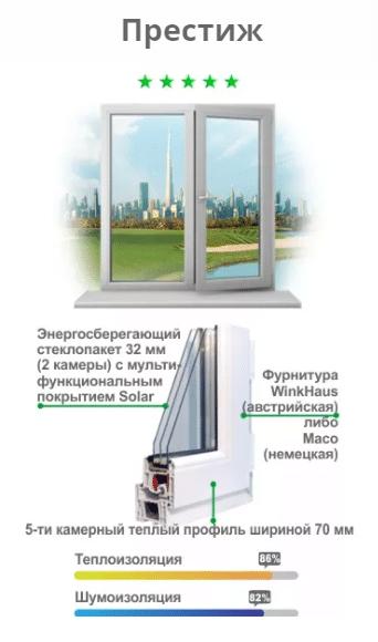 Окно престиж